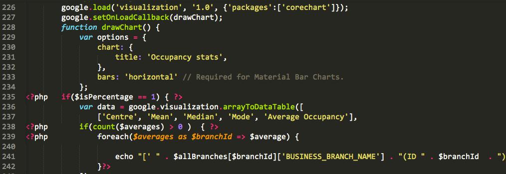 PHP y JavaScript